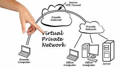 3 Best VPN Tunnels