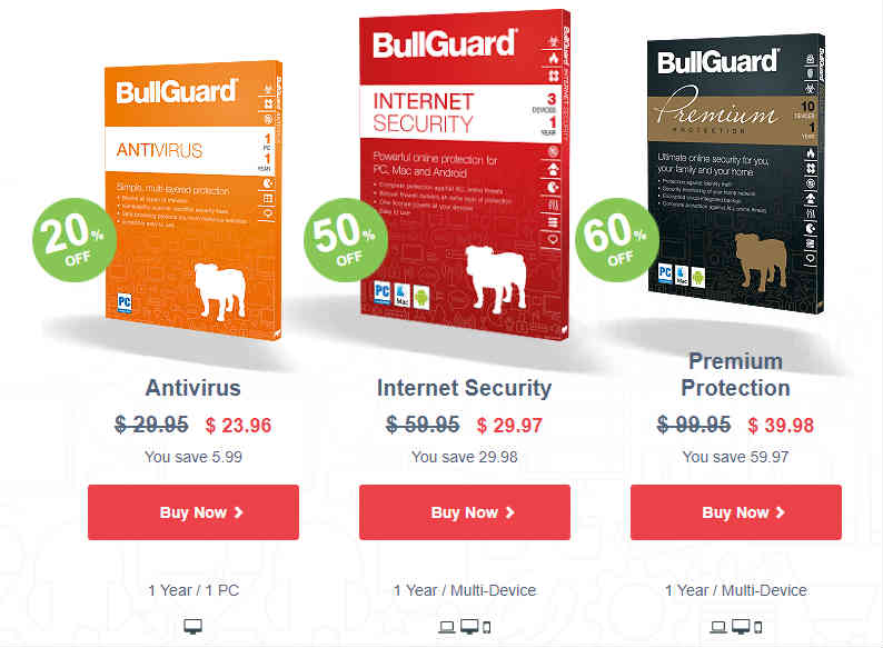 Bullguard antivirus review - pricing