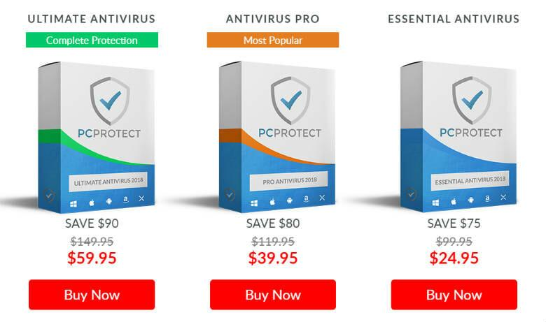 PC Protect review - pricing