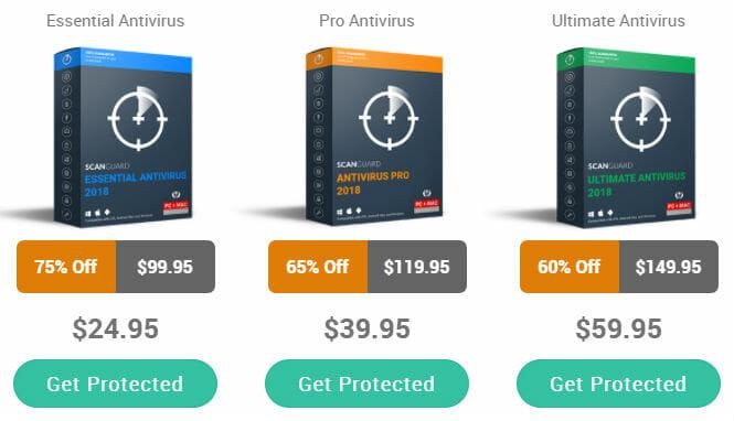Scanguard Review - Pricing