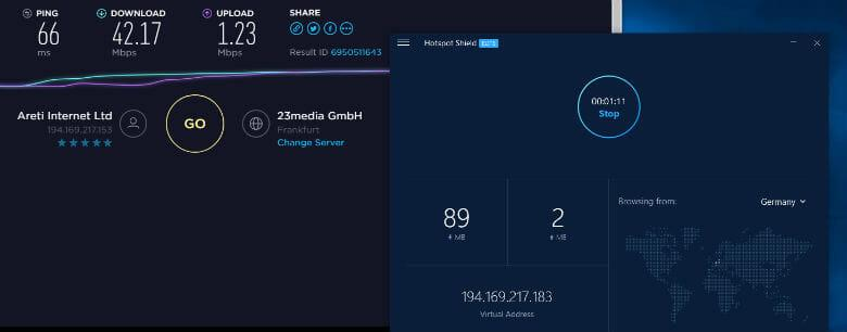HotSpot Shield Review -Connection speed through Germany