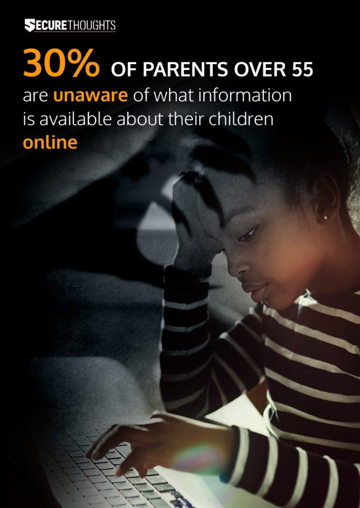 limit child information online