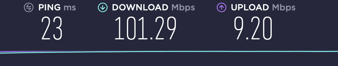 Copy of Speed test London
